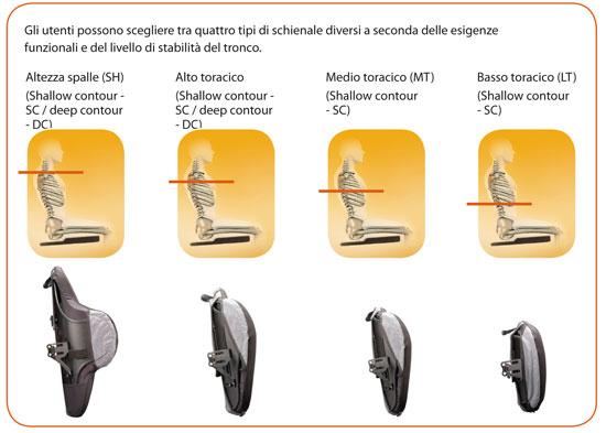 schienale-adattabile
